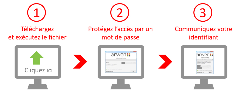 assistance informatique permanente